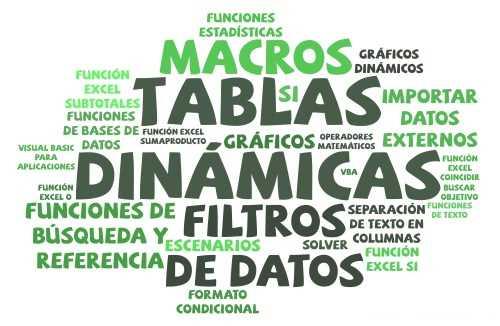 Curso de Excel 2010 en Querétaro Excel