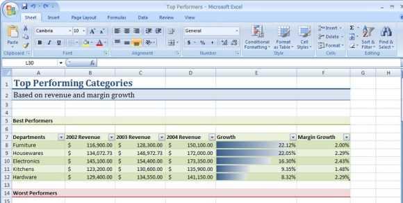 Curso de Excel 2007 en Hernandarias Excel