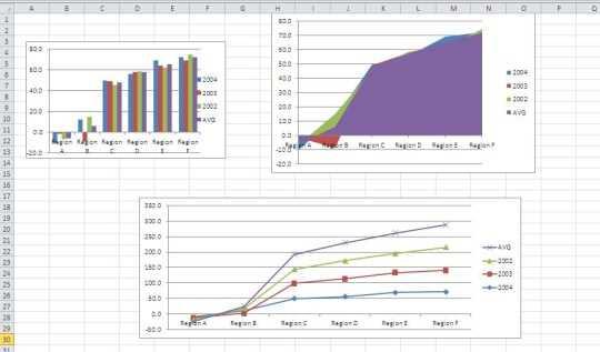 Taller de Excel 2010 en Zaragoza Excel
